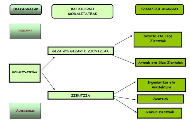Oteitza batxi_2